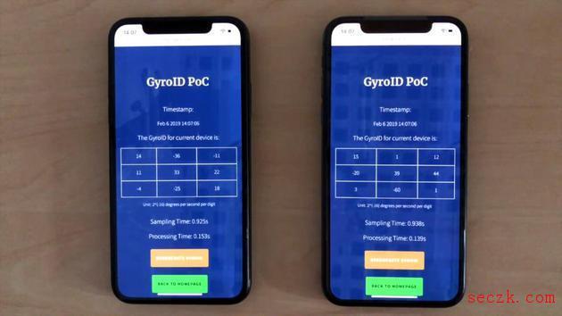 一指纹识别技术漏洞曝光:可跟踪Android和iOS设备