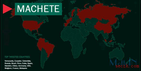 全球顶级黑客组织巡礼——Machete攻击委军方