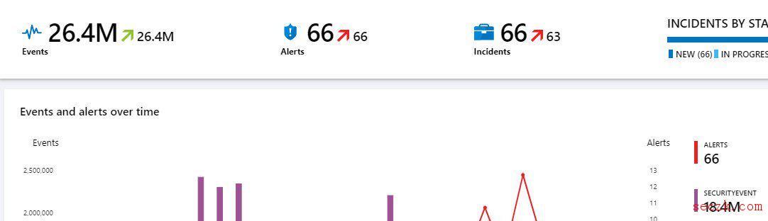 今年五月发现的Windows BlueKeep高危漏洞正被利用