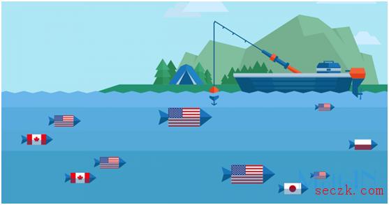 针对世界各地政府的网络钓鱼活动